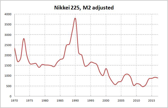 Nikkei japan отзывы о методике заработка на форекс меньшикова